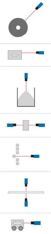 användning av laser roder avståndsmätare
