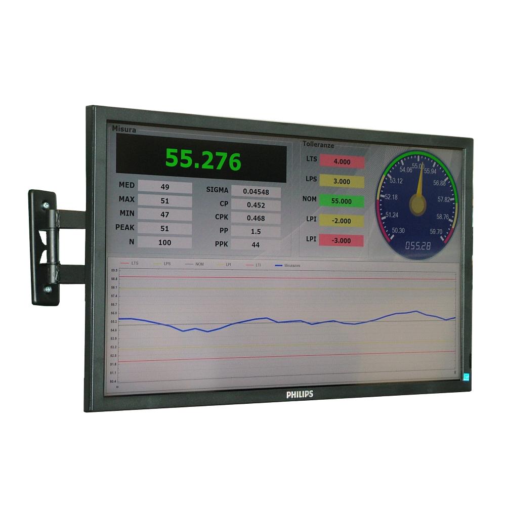 redam roder fjärrmonitorer för fjärrövervakning av fysiska processkvantiteter
