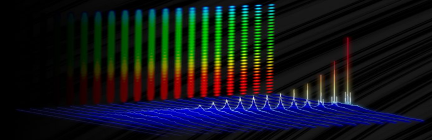 LED illuminators spectral analysis of colors