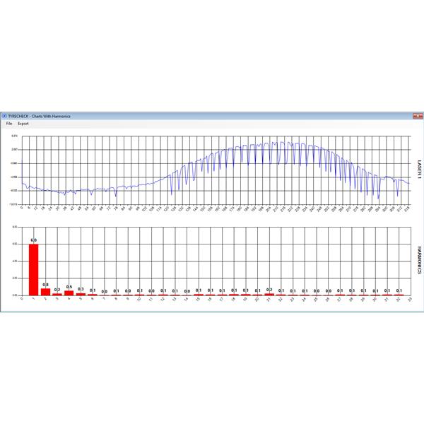 Laserprofilometre for testing av dekk og hjul med harmonisk analyse