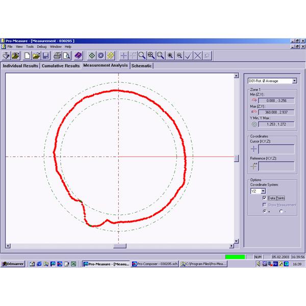 Måling av diameter og ovale rør, ledninger og kabler i produksjonslinjen