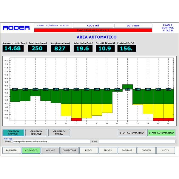 Měřicí systémy pro kontrolu tloušťky, šířky a příčného profilu pásů a panelů