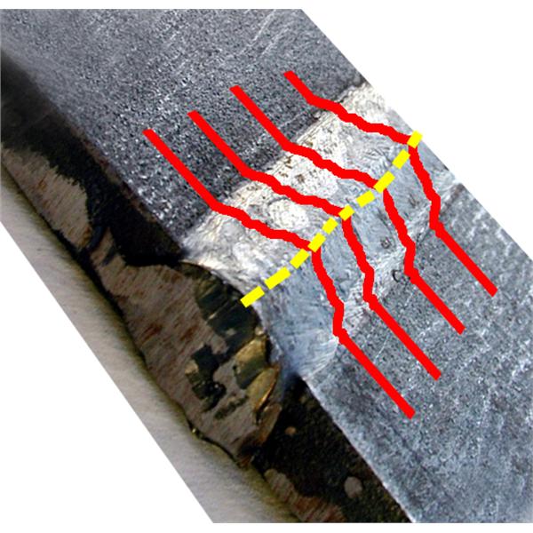 Control del perfil de soldadura en máquinas automáticas con escáner LASER