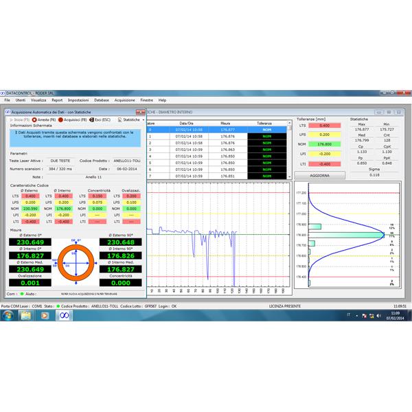 Programvare for datainnsamling, analyse og prosesskontroll