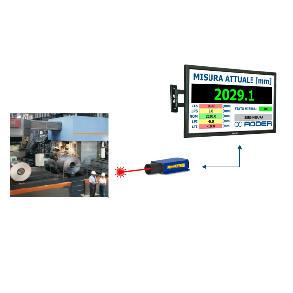 Laser distance meters for industrial applications in the metallurgical and iron and steel sector